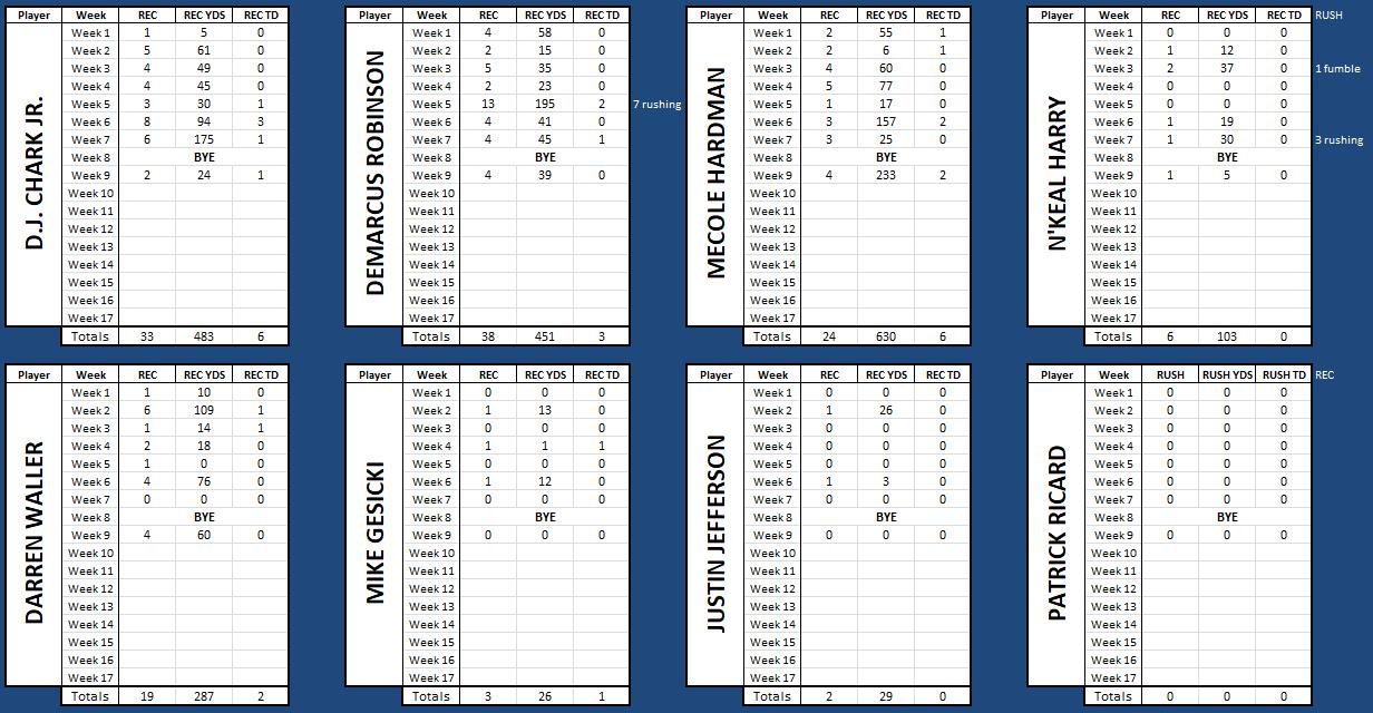 Madden 20 Fantasy Draft Franchise :CB: E2f521c9c3e176113e505ecfb80ad42b