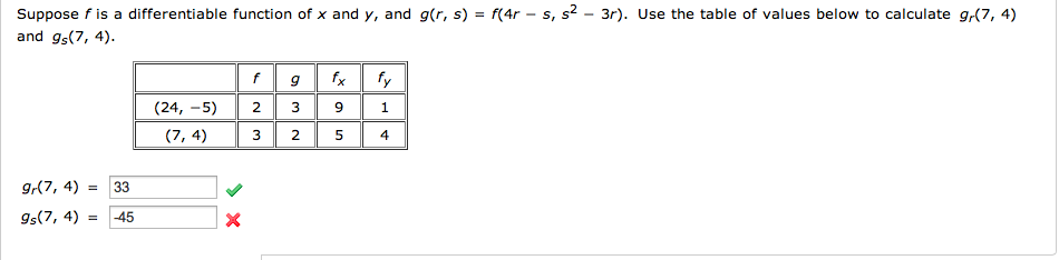 �9ᢹ�9f�x�r[��x��_Solved:SupposeFIsADifferentiableFunctionOfXAndY,|Chegg.com