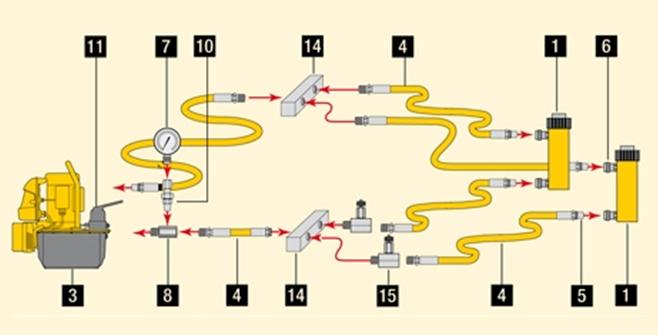 Комплектация с двусторонними цилиндрами
