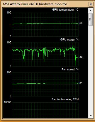 GPU Usage Randomly Drops at Times and FPS Drops With It