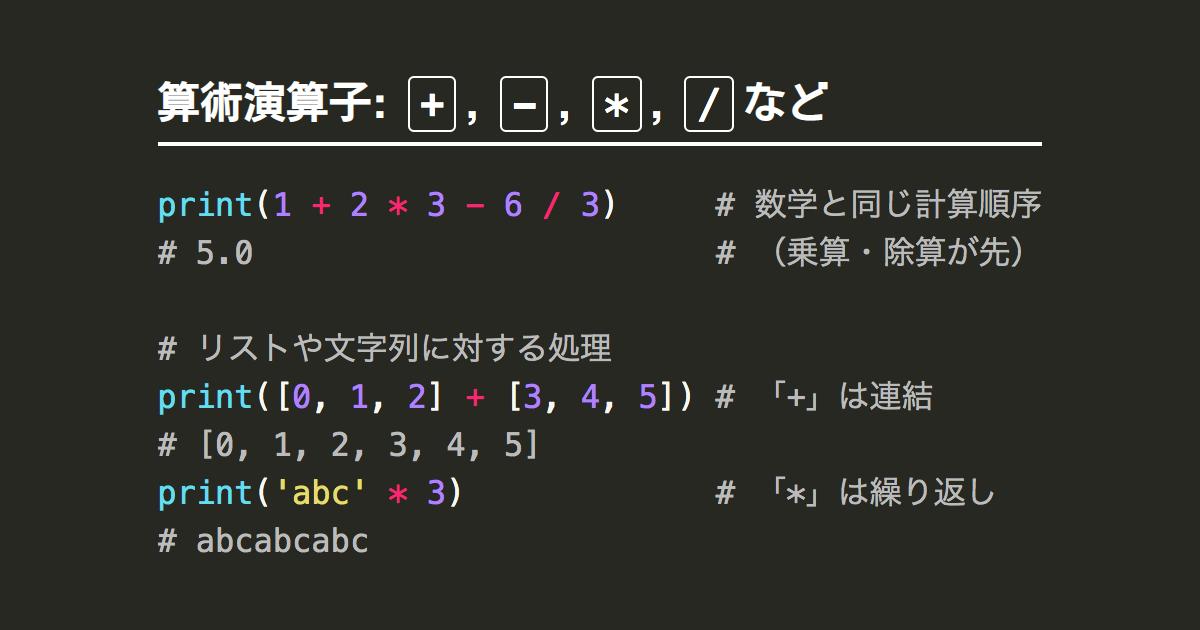 べき乗 計算方法