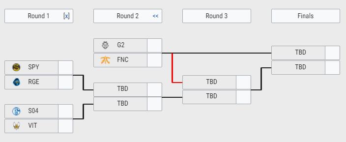 Los playoffs del split de verano de LEC. G2 Esports y Fnatic parten como los grandes favoritos al título.