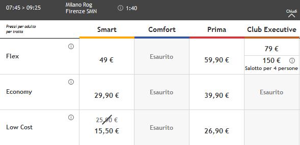 Guarda le offerte Italo treno qui!