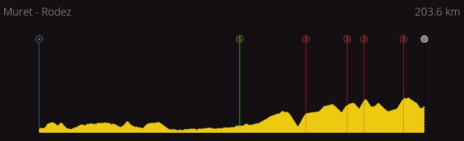 Tour de France | 2.WT | (22/04-14/05) E71ec1bb496dc72c5e696e30a3781370