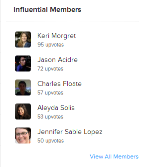 Influential Members - Charles Floate