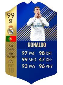 Cristiano en el EDLT de FIFA 18