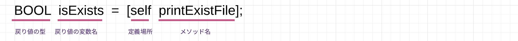 【保存版】もう忘れないObjective-Cのインスタンスメソッド文法_1