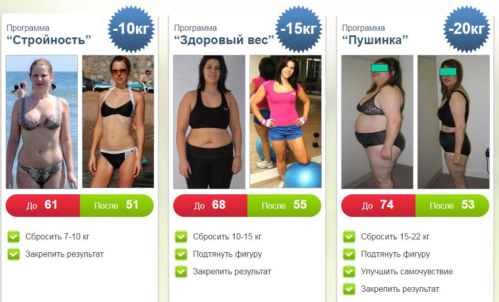 Самые лучшие эффективные диеты для похудения как сбросить
