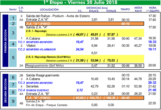 CERA: 49º Rallye de Ferrol [20-21 Julio] E9f0988c0bd49e44460b57ae148c3b93