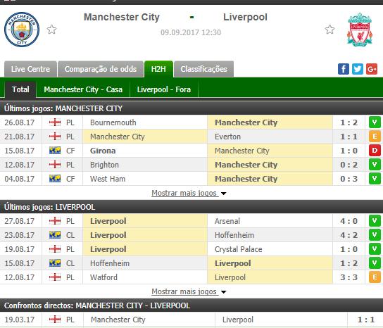 Image Result For En Vivo Manchester City Vs Liverpool En Vivo En Direct