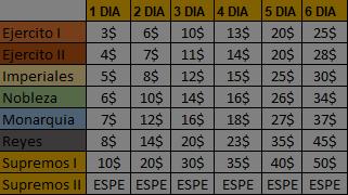 Información General - Paga de Cargos Ee07923c8526074cc8978829ec26776b