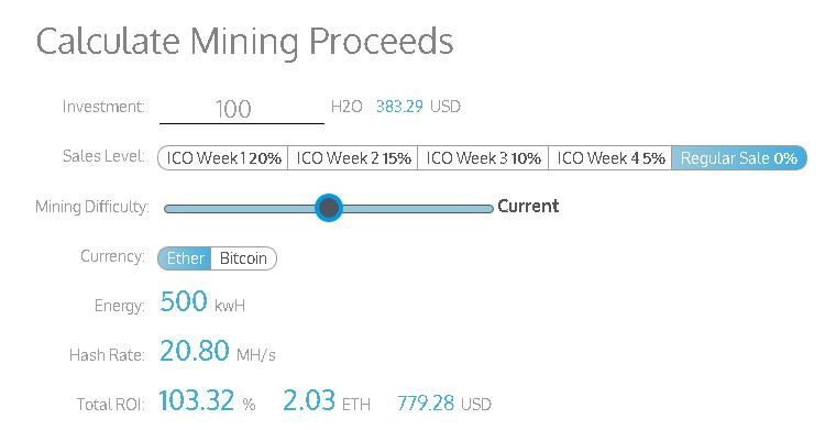 Bitcoin To Dollar Calculator Ethereum Ens Auction