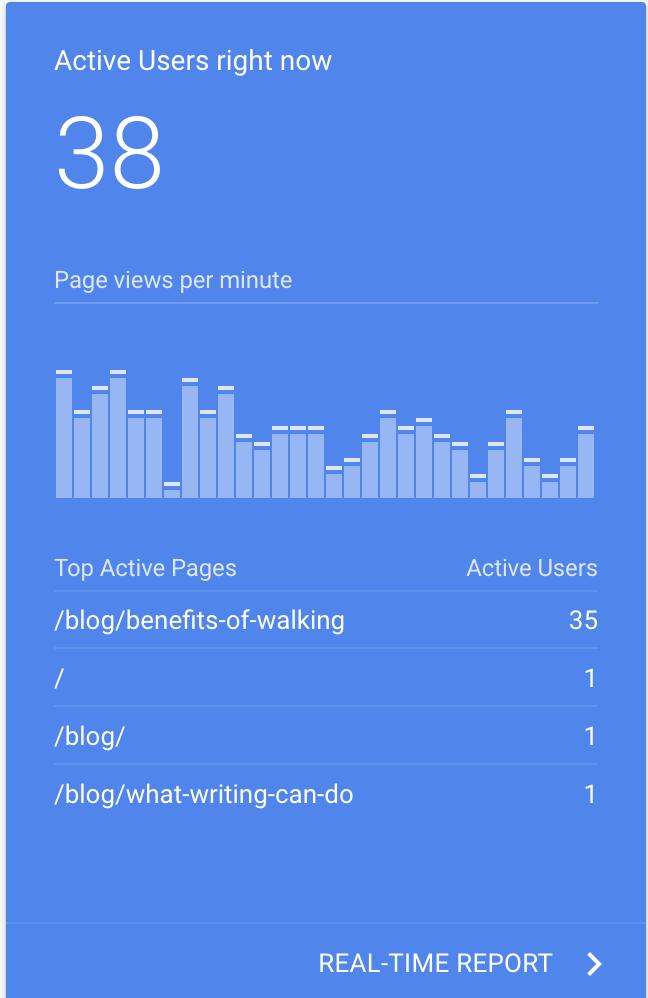 google analytics current users