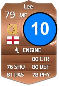 Team UK, the players! F0686573b8aa6c9a615d400dc7c2634c