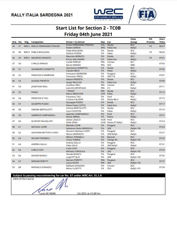 WRC: Rally d'Italia - Sardegna [3-6 Junio] - Página 2 F1b1b22f18284837491da5cbaaf67001