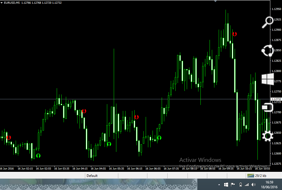 binary options no repaint arrow indicator