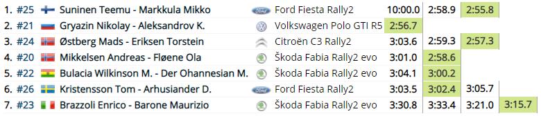WRC: 46º Croatia Rally [22-25 Abril] - Página 3 F220b06d2181f52c2f642eef4265872d