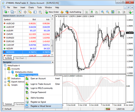 HiWayFx - Trading dengan Jalur Cepat! - Page 2 F2a757eef204a5707186bb1b95fa022f