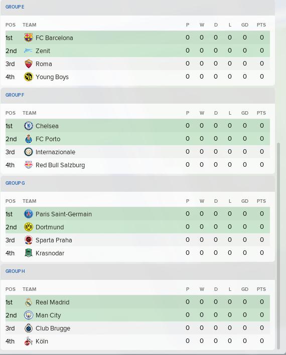 Fm18 Career Gunning For Glory Post Arsene Wenger Virtual