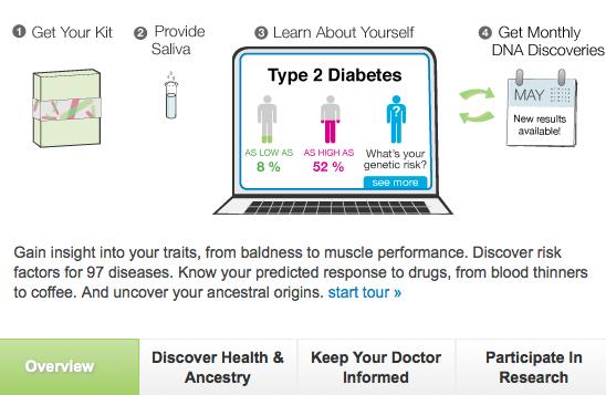 ライフログツール 20 Life-Tracking Tools for Better Health, Wealth and Productivity 16