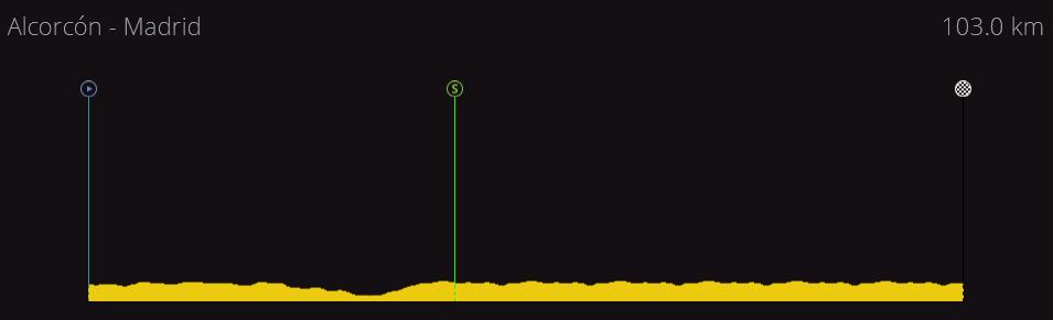 Vuelta a España Junior | 2.U25 | (03/04-10/04) F6c4be60865dd348563f77ad2a1f7d6d