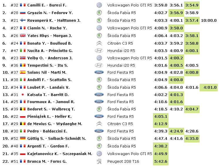 WRC: CORSICA Linea - Tour de Corse [28-31 Marzo] - Página 2 F78ce3db58edc6648eda63fb284afec9