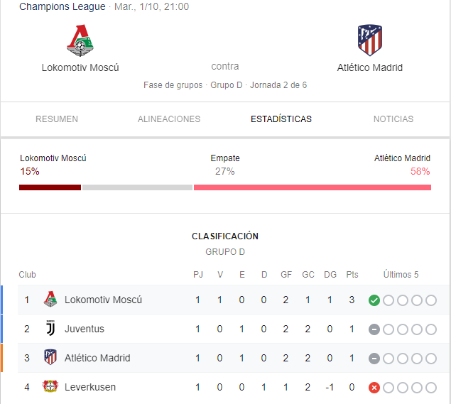 UCL 19/20 Grupo D; 2º Partido: Lokomotiv de Moscú vs Atlético de Madrid (Martes 1 Oct. /21:00) F8fa838bac1892c457aba73ffd2923dd
