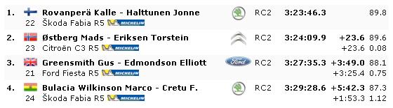 WRC: COPEC Rallye Chile [9-12 Mayo] - Página 6 F97d3671b6776f939877309ebe741880