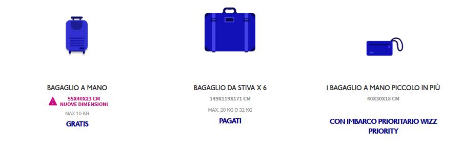 Scopri le dimensioni del bagaglio a mano delle maggiori compagnie aeree!