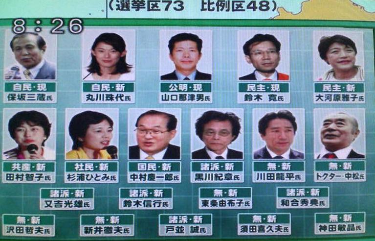 東京 都 参議院 選挙 候補 者