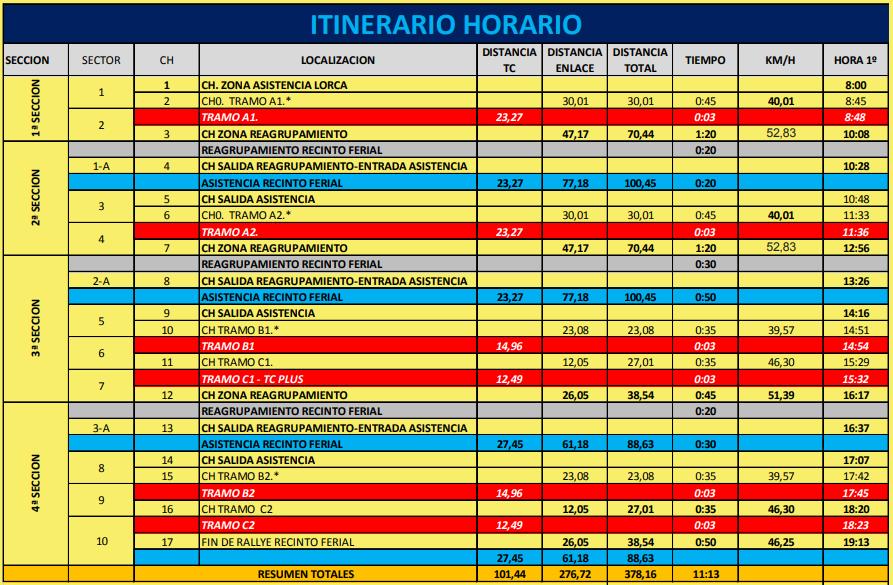 SCER + CERT: 10º Rallye Tierras Altas de Lorca [23-24 Abril] Feee02db99e7a6a5c35285c3cbe40841