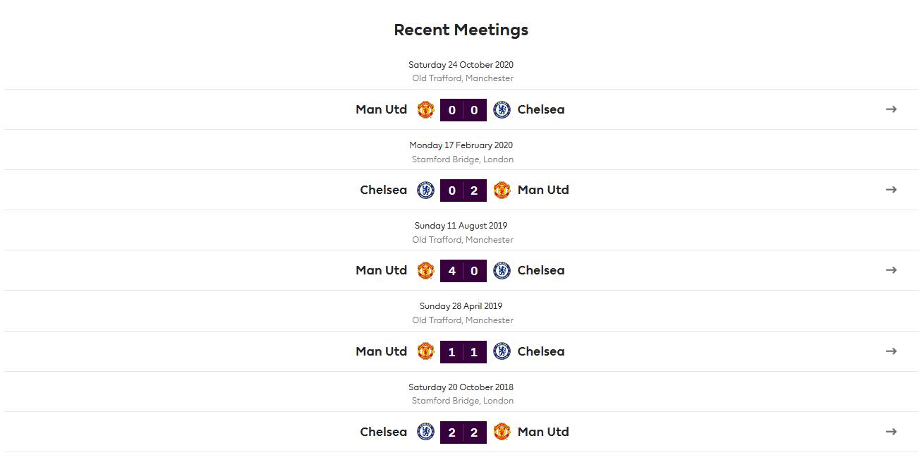 Челси – Манчестер Юнайтед