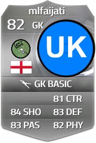 Team UK, the players! Ffcd720de453ddc785042ba0e32178e6