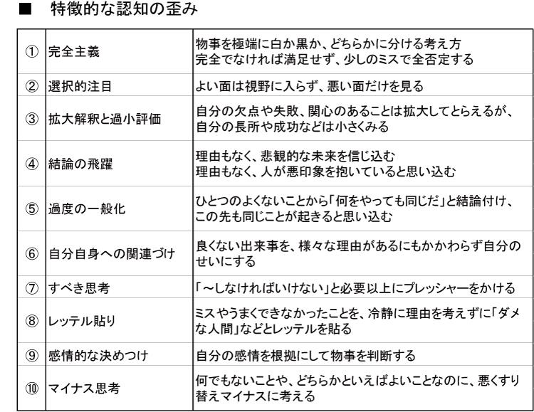 認知の歪み - yuiseki